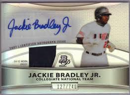 Jackie Bradley Jr. Bursts Onto TheScene